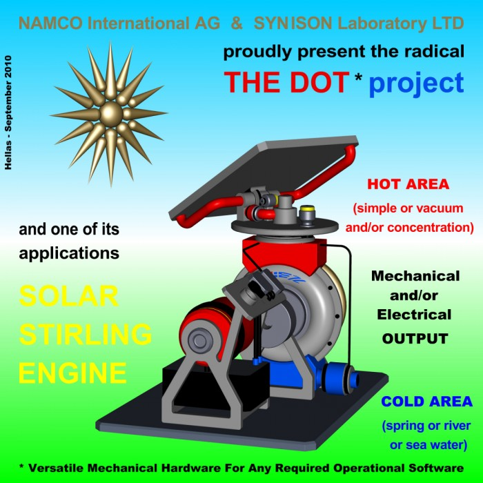 Buy The Patent Internal Combustion Engine Hybrid Engine